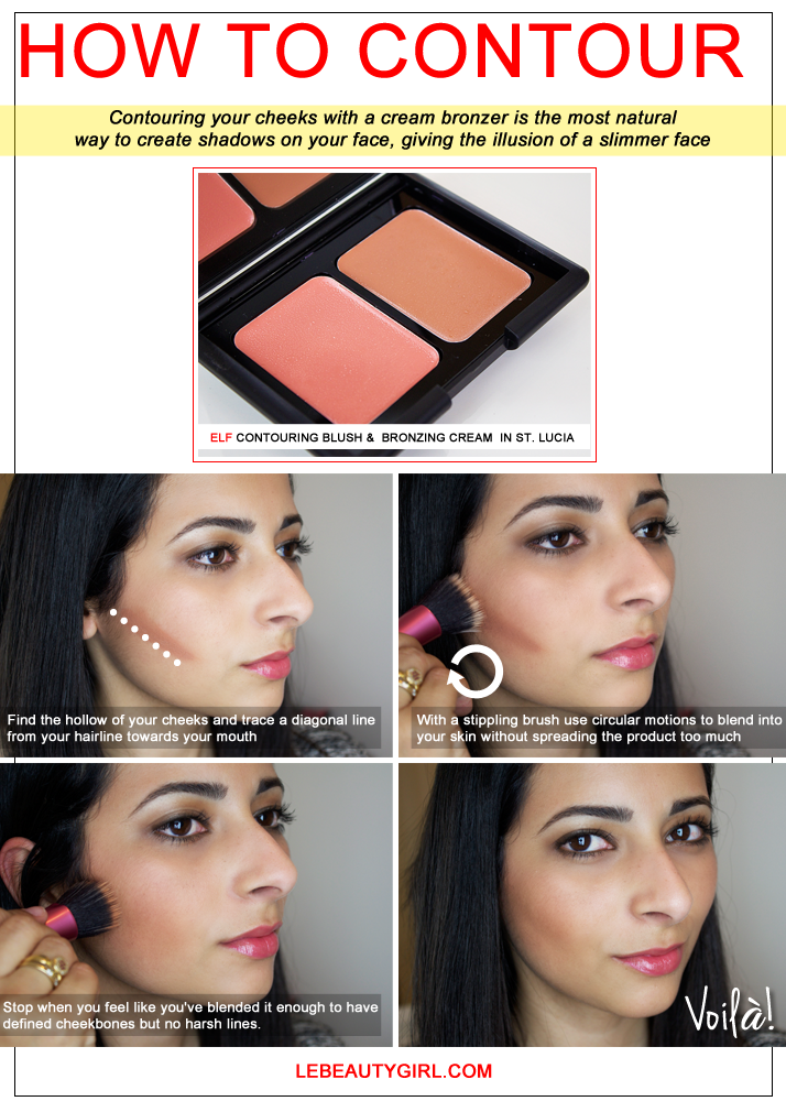 Celebrities for elf bronzer celebrities celebritypix how to contour to slim down your face step tutorial ccuart Choice Image