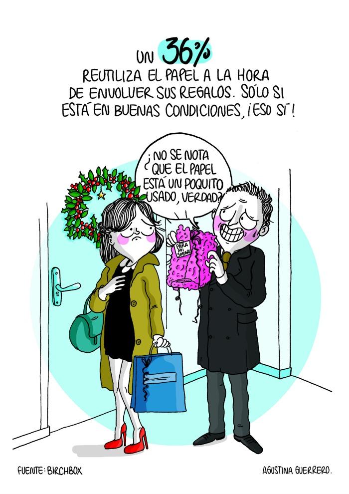 Estudio_Hábitos_de compras_de_las_españolas_en_Navidad_Birchbox_02