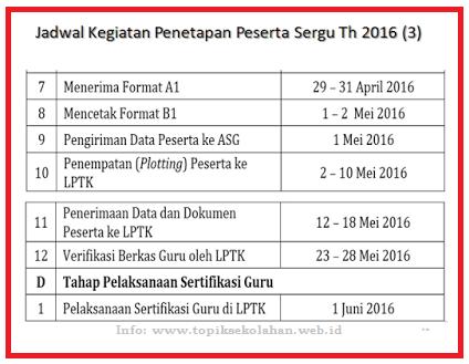 Untuk Lebih Lengkap Mengenai Jadwal Penetapan Peserta Plpg Sertifikasi Guru  Bisa Di Unduh Pada Tautan Yang Sudah Disediakan Disini Download Jadwal