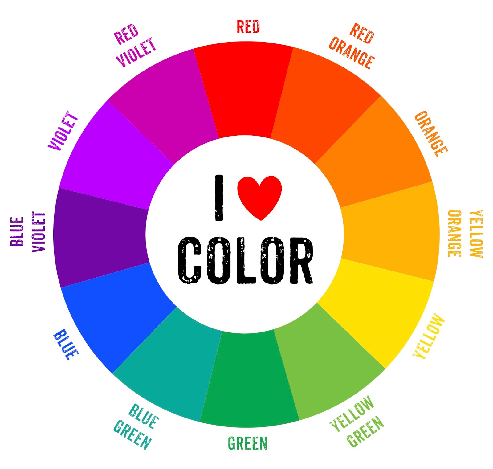 Http Antiquenehomes Blogspot Com 2013 09 Three Reasons Why Color Wheel Should Be Html