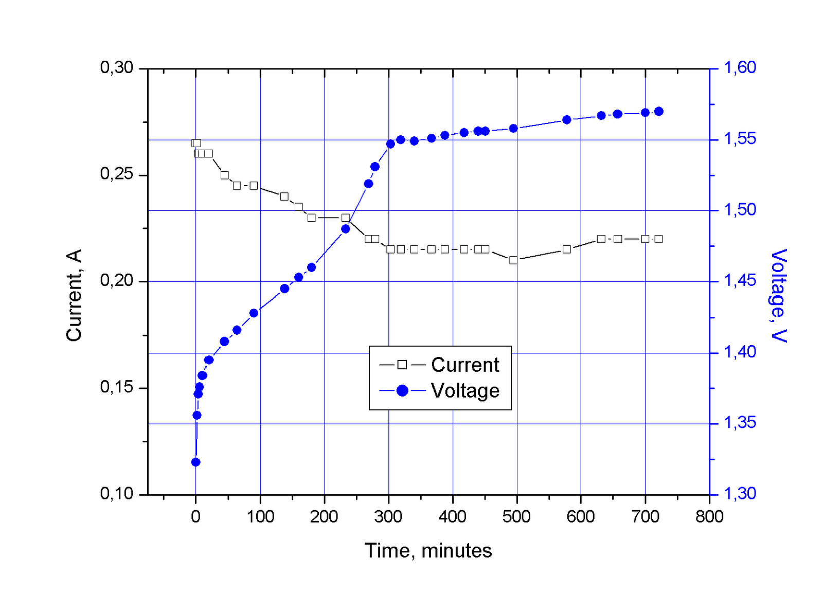 Индикатор заряда ni-mh аккумулятора