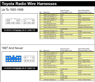 corolla diy toyota radio wire harnesses diagram rh rinconrolla98 blogspot com toyota radio wiring harness diagram toyota radio wiring harness
