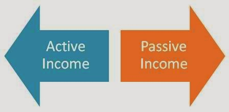 The Active and Passive Income