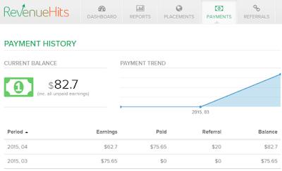 Bayaran dari RevenueHits