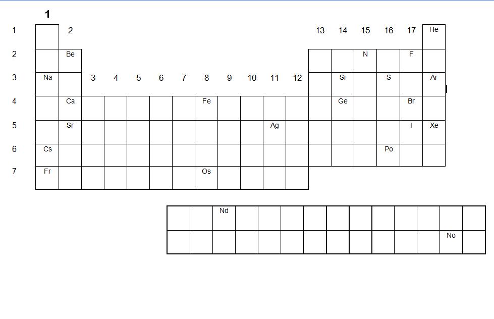 Tabla periodica sin nombres imagui cu ntos elementos tiene la tabla tecnolog a habitual tabla urtaz Images