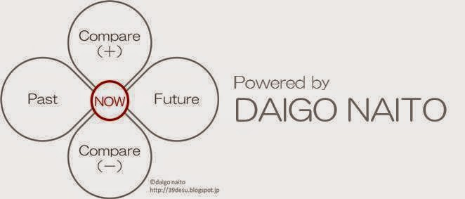 Powered by DAIGO NAITO
