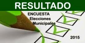 http://candasdenuncia.blogspot.com.es/p/resultados-de-la-encuesta-realizada-de.html
