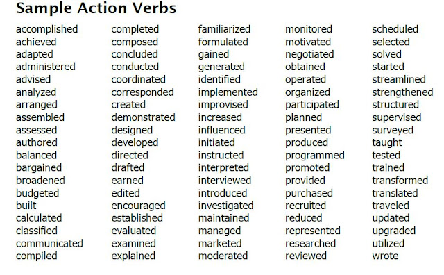 actions verbs list
