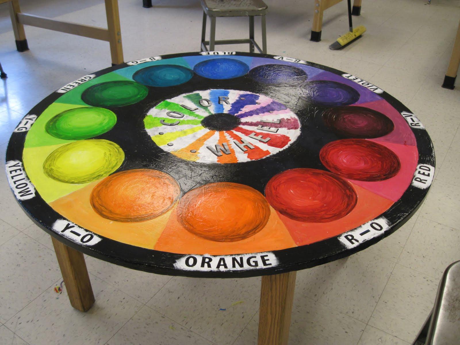Color Wheel Art Projects High School 33858 Trendnet