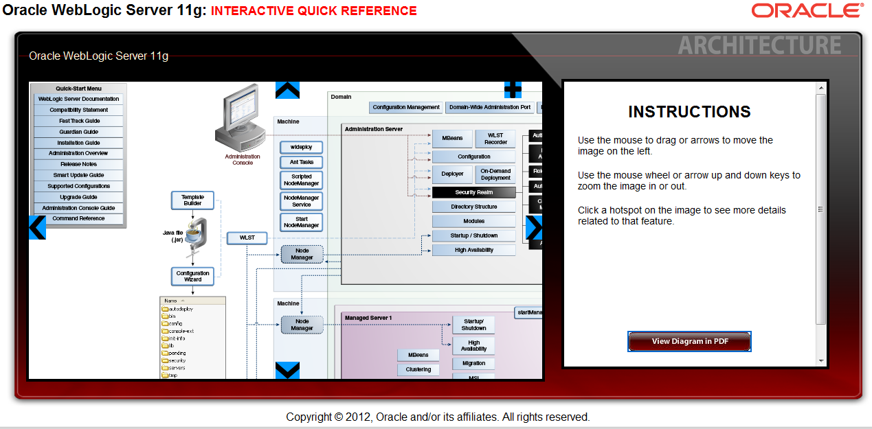 Oracle weblogic server 11g interactive quick reference dirk oracle has published a really nice and useful oracle weblogic server 11g interactive quick reference under the following link baditri Images