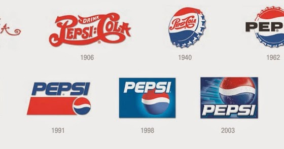 branding strategy of pepsi 08-02-2010  pepsi's refresh project is a pivotal test case for brands trying to navigate an ad-cluttered, cynic-rich marketing landscape.