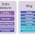 Perbezaan Blog Dan Website?