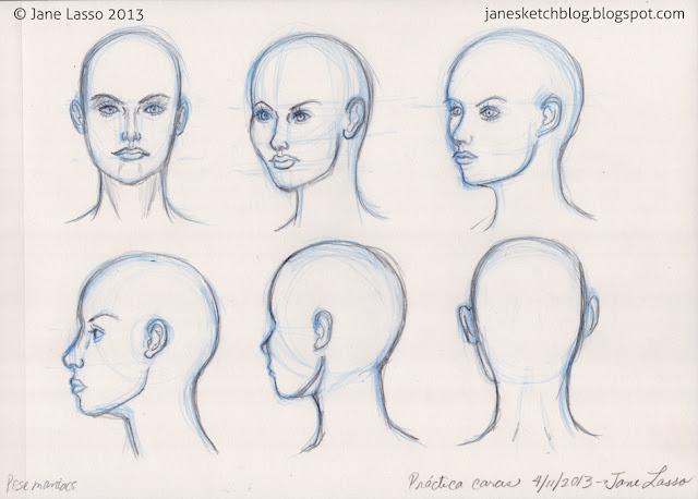 Dibujo de diferentes ángulos de la cabeza