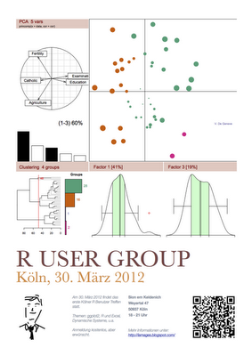 Reminder: Kölner R User Group meets on 30 March 2012
