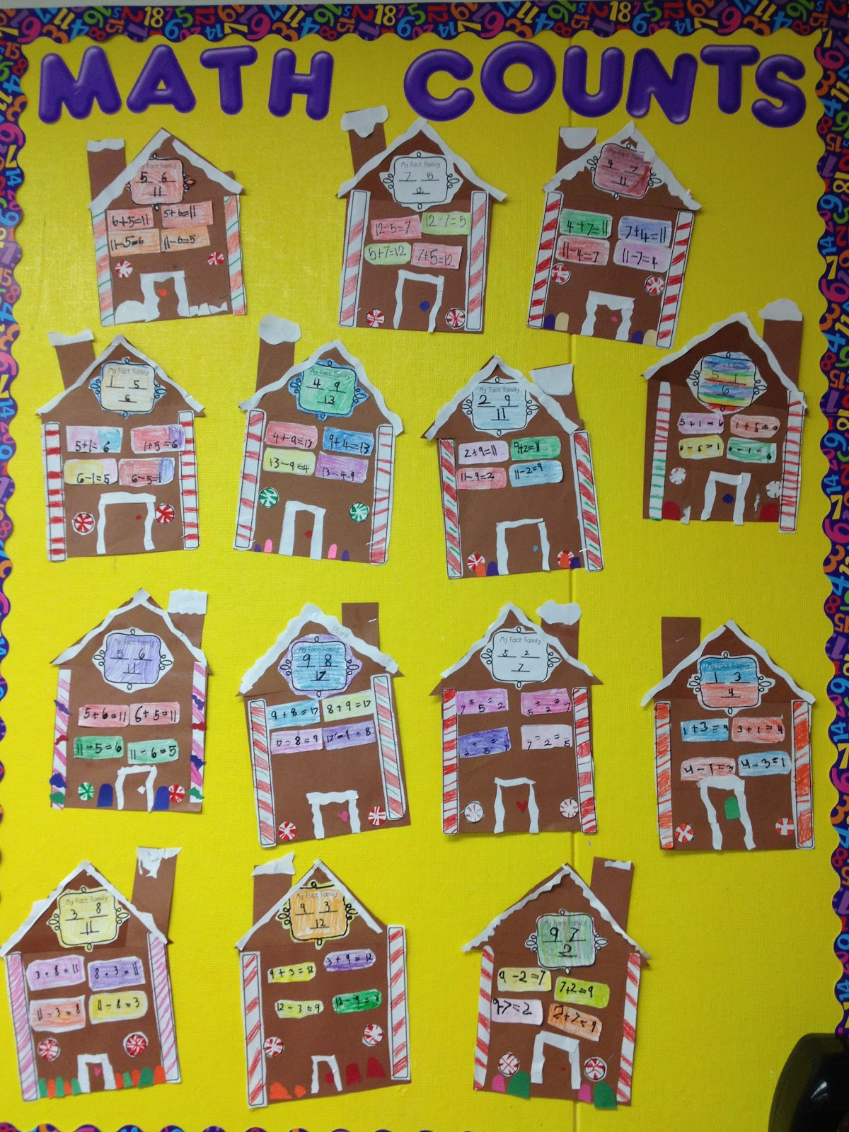 Displaying Images For - Fact Family House Template...