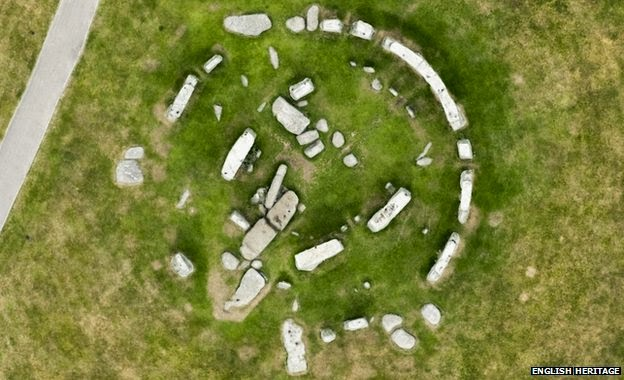 Stonehenge with parch marks during July 2013.  Image Courtesy of English Heritage and BBC News.