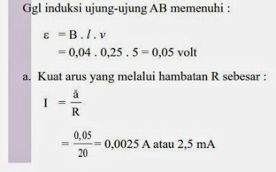 Materi Fisika : Hukum Faraday