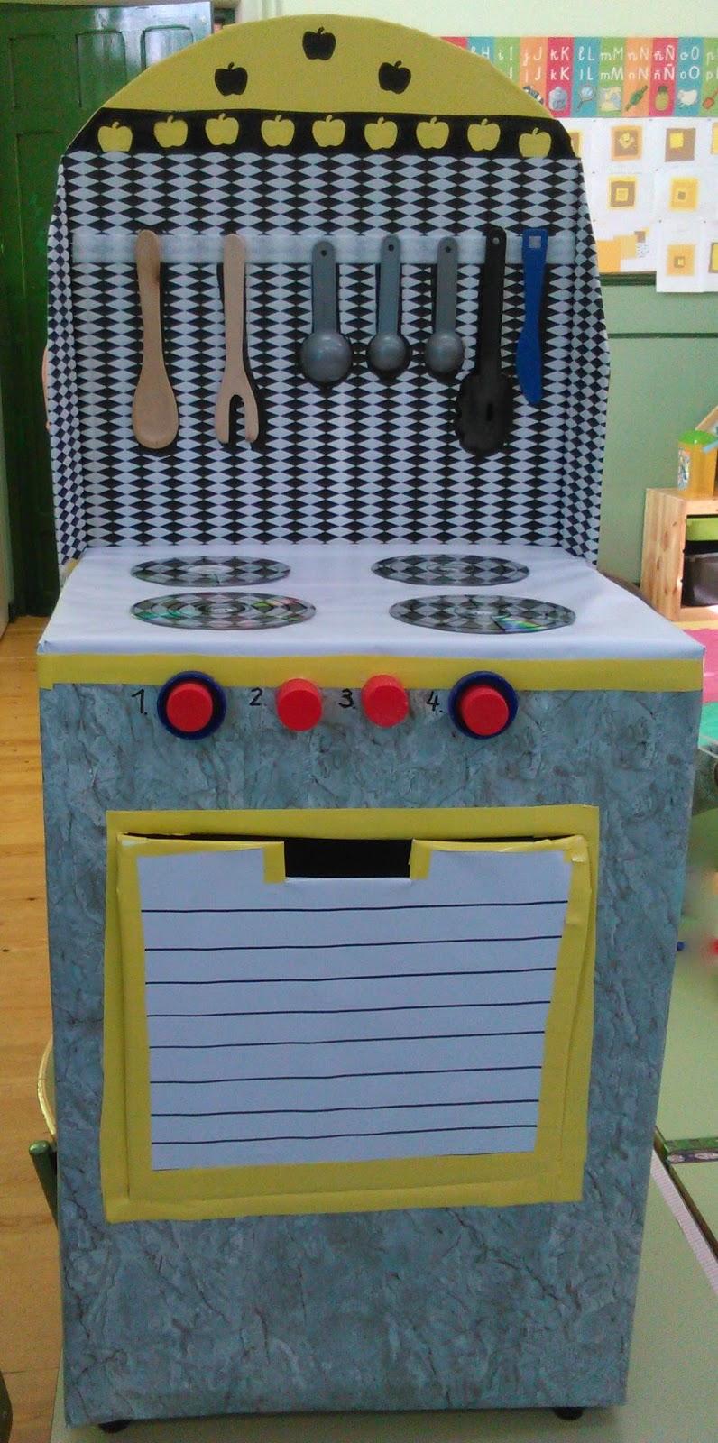 Qu puedo hacer hoy cocina de cart n for Cocina de carton