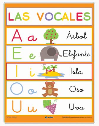 Educando en el jard n infantil las vocales for Aeiou el jardin de clarilu mp3