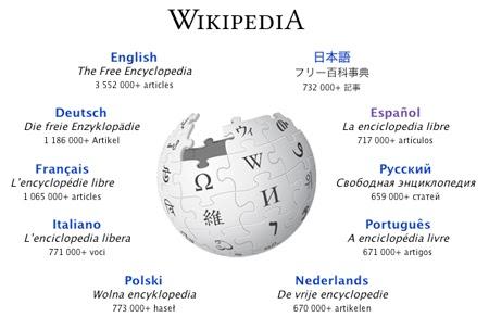 desequilibros por qu233 me hice editor de wikipedia