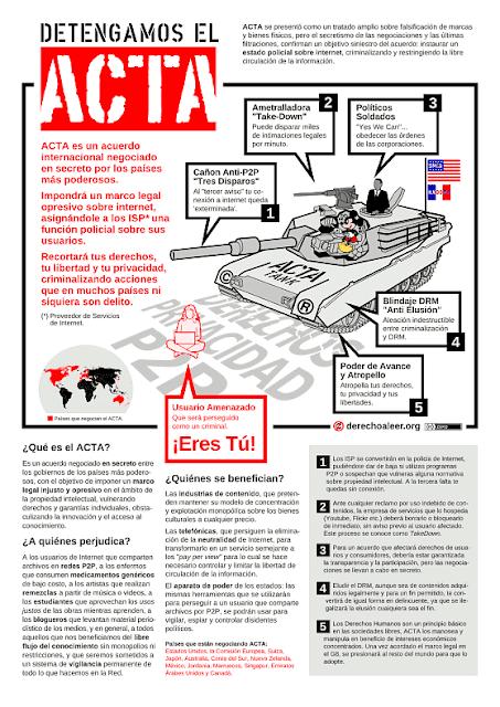 Acciones para detener el ACTA