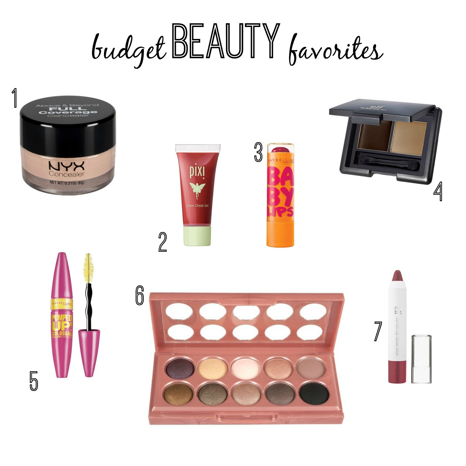 Beauty On A Budget: Lippies Under INR 500