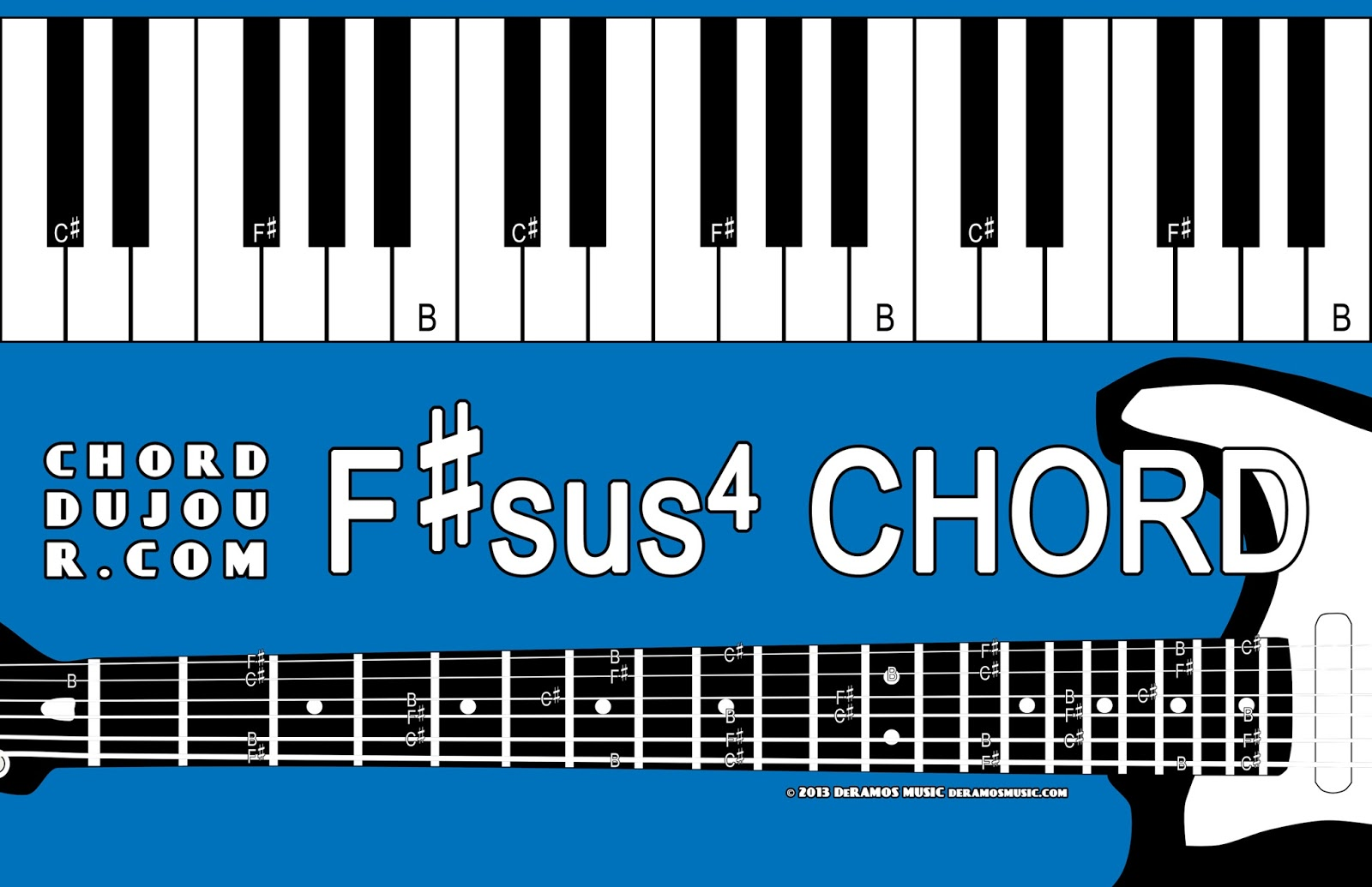 Chord du jour dictionary fsus4 chord dictionary fsus4 chord hexwebz Image collections