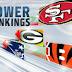 Seahawks Sit Atop Power Rankings #NFL