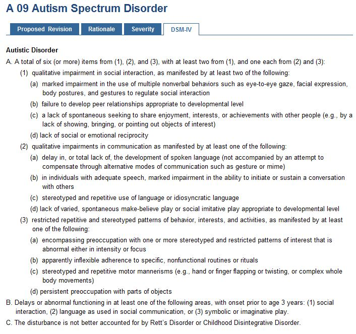 Think, that asperger syndrom diagnostic criteria adults accept