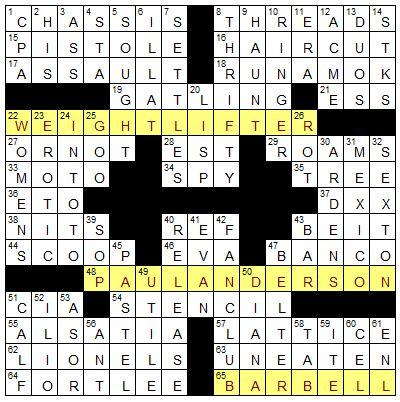Arty Nyc Area Crossword Clue #7