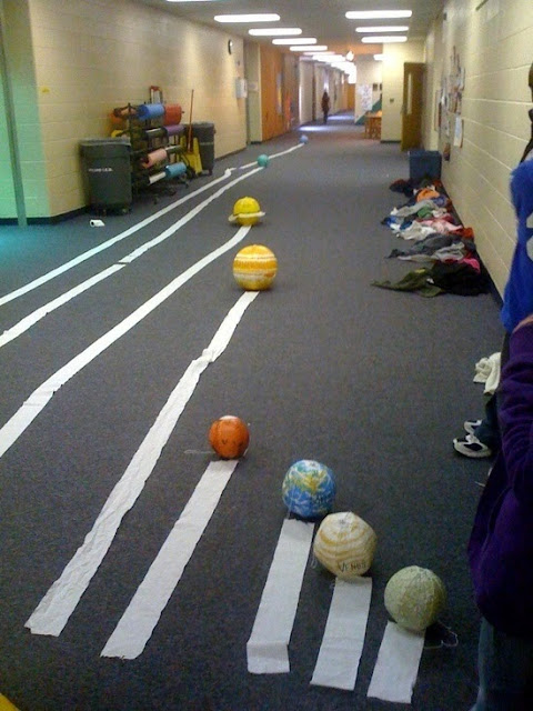 scale model solar system activity - photo #19