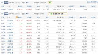 中国株コバンザメ投資ウォッチ銘柄watch20131008
