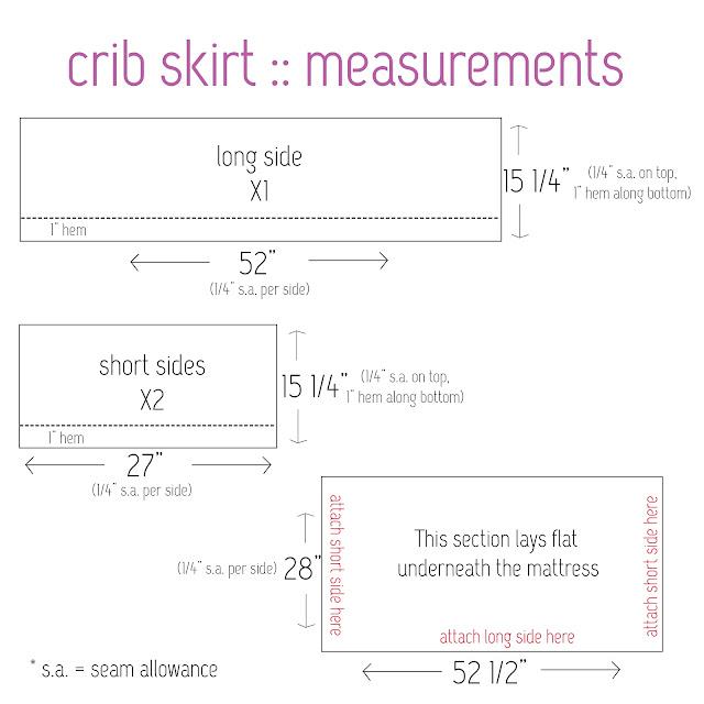 Crib Comforter Dimensions Elle Apparel Crib Bedding 101