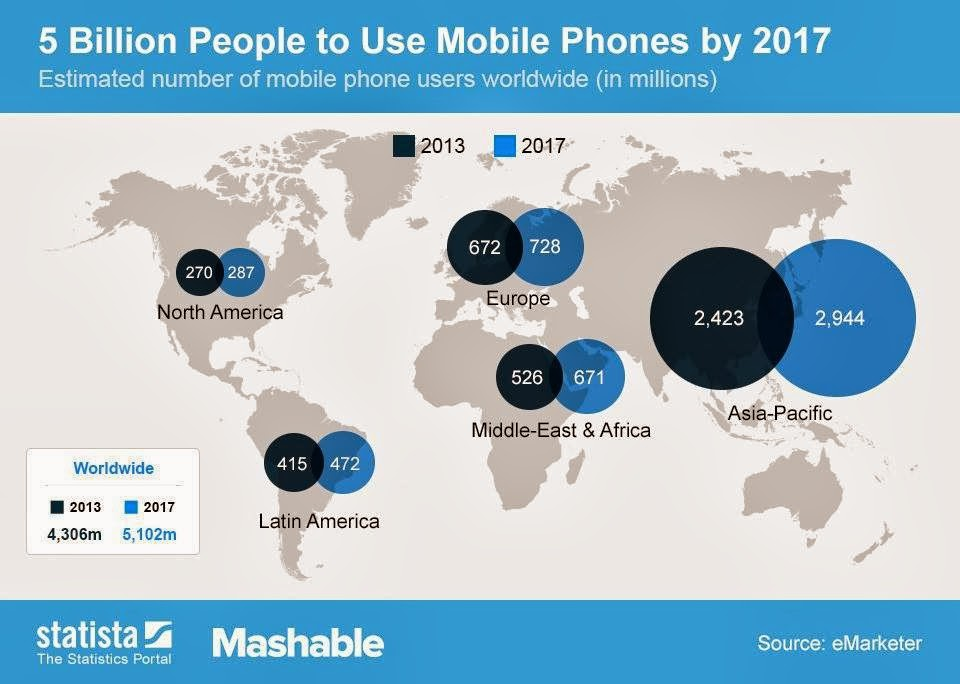 mobile phone industry analysis The mobile phone industry in the united states is covered in this article mobile phones are commonly referred to as smartphones or cell phones history this.
