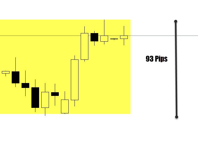 O que um trader forex