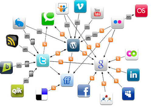 Marketing Digital - Como Funciona O que é