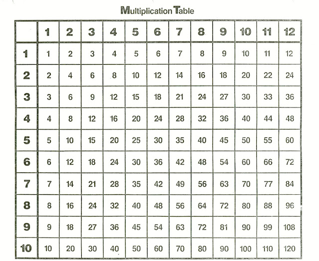 Long Division Table Yourhelpfulelf – Multiplication and Long Division Worksheets