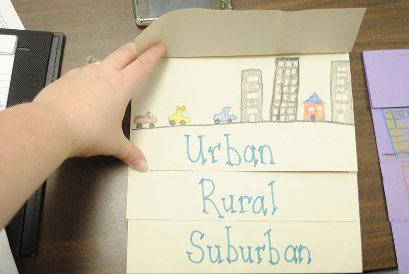 Keeping Up With Class: Urban, Rural, & Suburban Flipbooks.