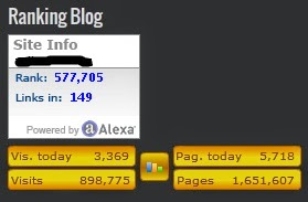 Ranking Blog Pegview Jutaan Sehari