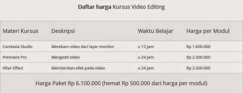 daftar harga kursus video editing