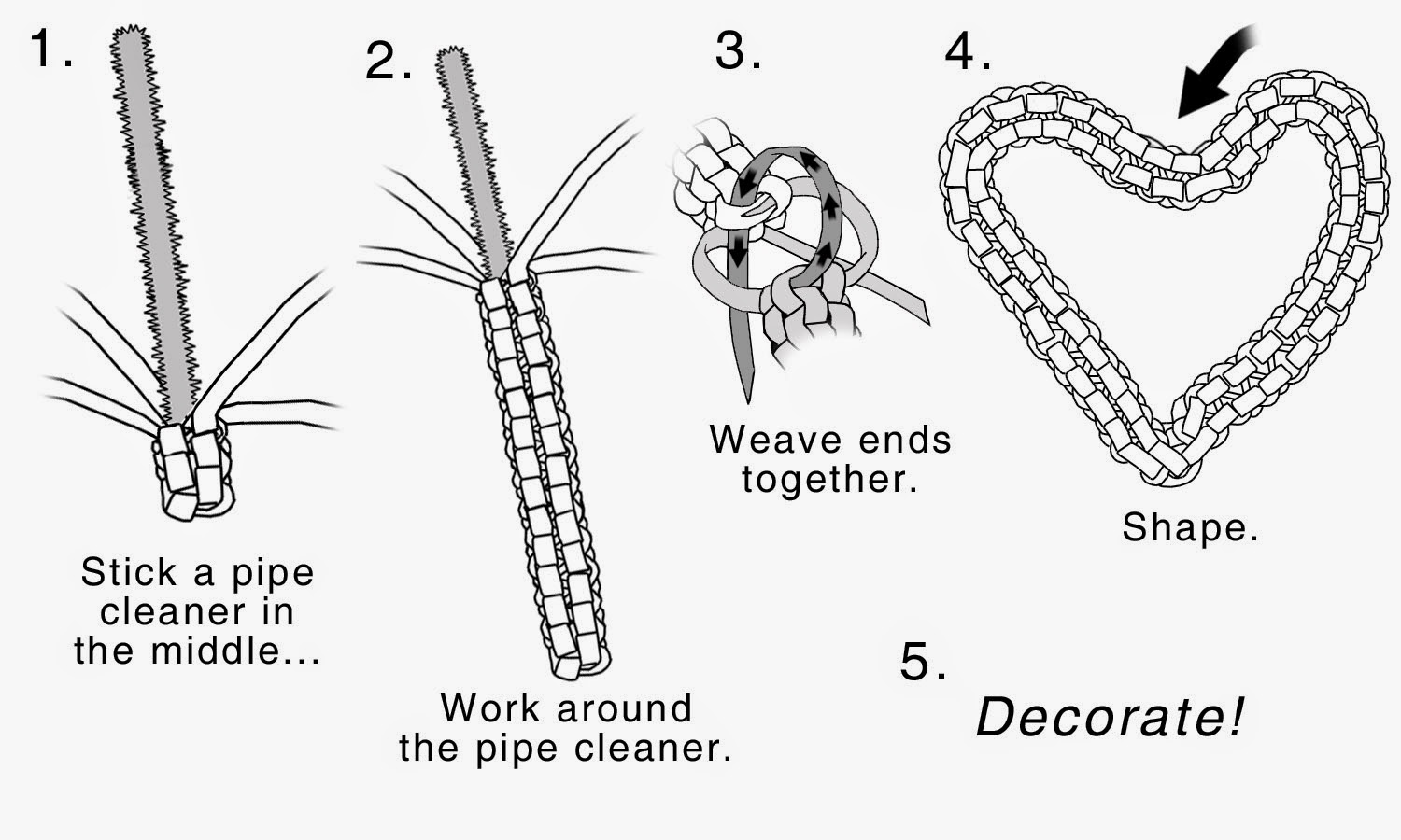 Lacing around a pipe cleaner - diagram by Pepperell Braiding Company