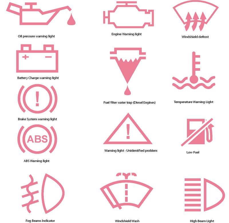 Car Symbols Dashboard Their Meaning