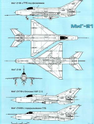 характеристики истребителя МИГ-21МФ