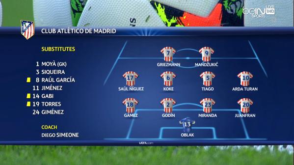 التشكيل الرسمى لمبارة ريال مدريد وأتلتيكو مدريد دور 8 دورى ابطال اوربا