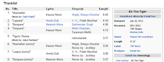 aik tha tiger songs list by wikipedia