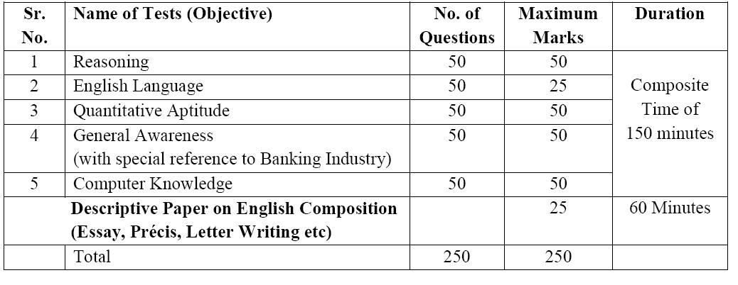 english composition essay precis letter writing etc Sample essay 3: upper level (score of 5) the two letters appearing in this question deal with a debate over the use of the phrase it's the real thing, endorsed by coca-cola and printed by grove press.
