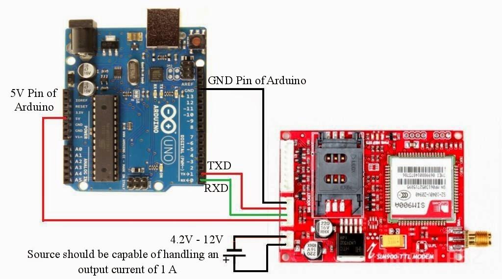 Sim900 схема подключения к arduino