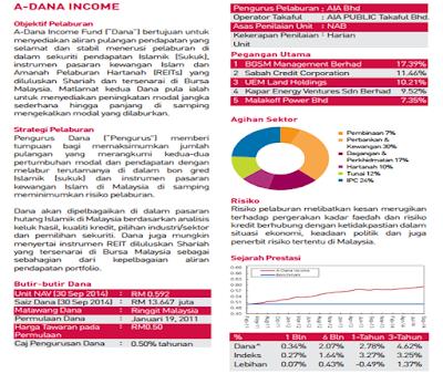 aia panel hospital malaysia 2017 pdf