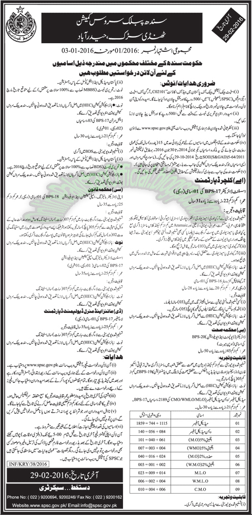 Public Service commission sindh jobs 2016