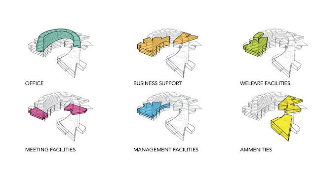 Illustration of complex segments
